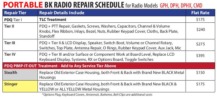 PDQ Radio Repair for BK Radios