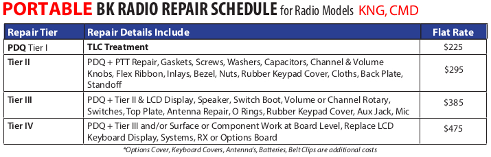 BK DPH KNG BKR Radio Repairs