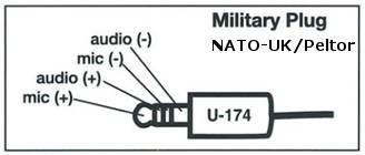 NATO-UK / Peltor U-174 wiring standard.