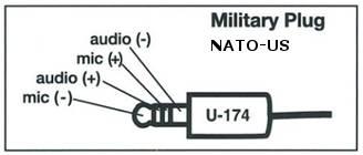 NATO-US U-174 wiring standard.