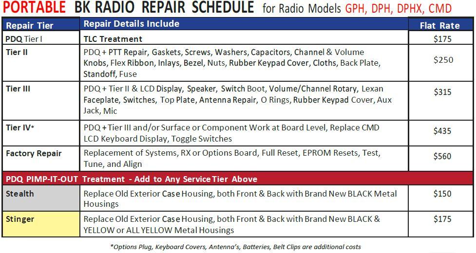 DPH, GPH BK Radio Repairs