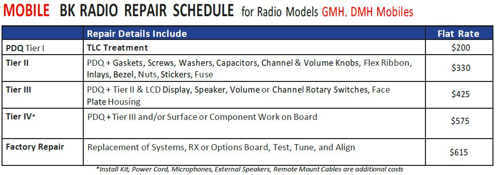 PDQ DMH GMH BK Radio Repair