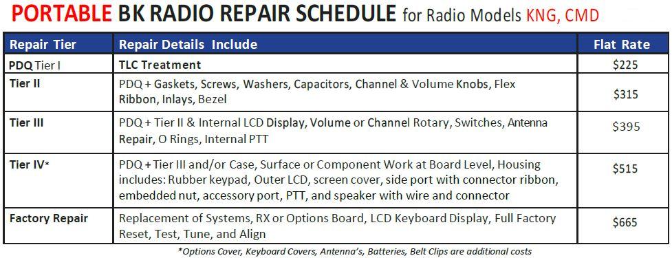 PDQ KNG Portable BK Radio Repair
